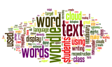 Wordle.net – a Fascinating View of Trending